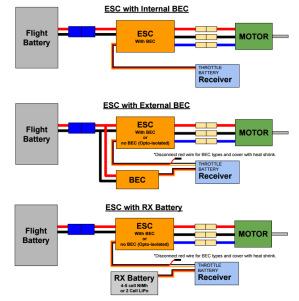 Converting from gas to electric  RC Groups