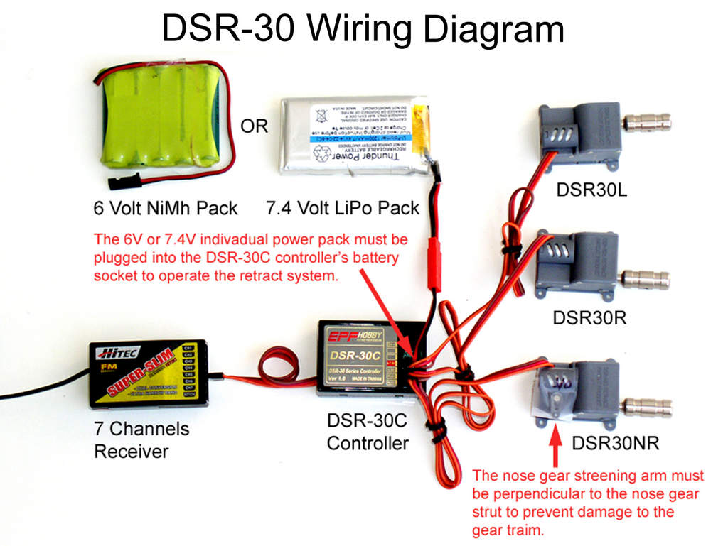 Attachment Browser: DSR-30 Wiring Diagram.jpg By Winger2