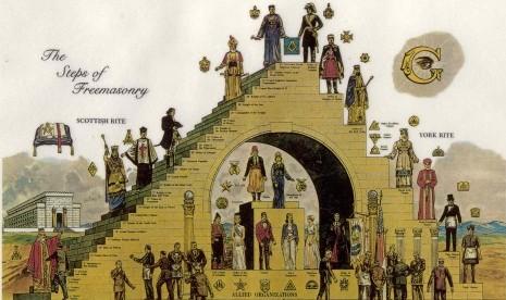 Filosofi Gelap Freemasonry Ateis (1)