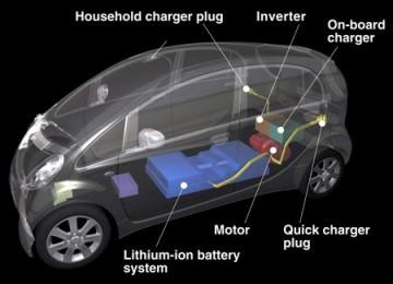 Mobil Listrik Jadi Solusi Krisis Energi