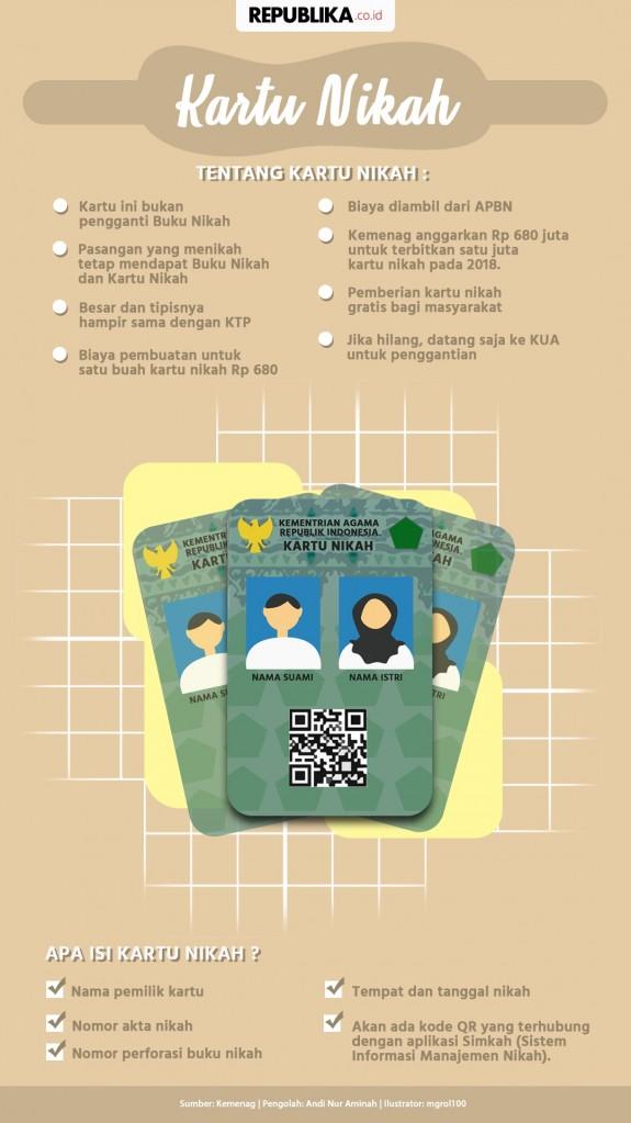 Mengapa Kartu Nikah Hanya Untuk Muslim Republika Online