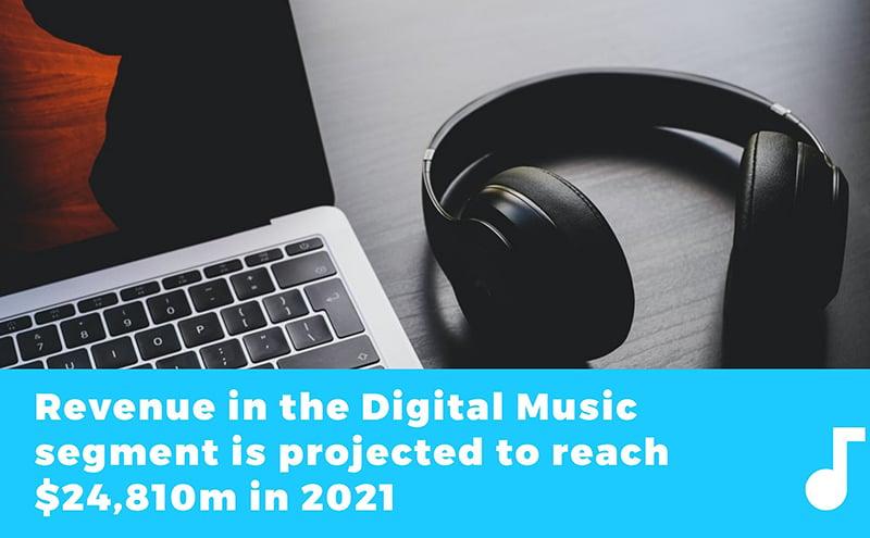 music marketing statistics