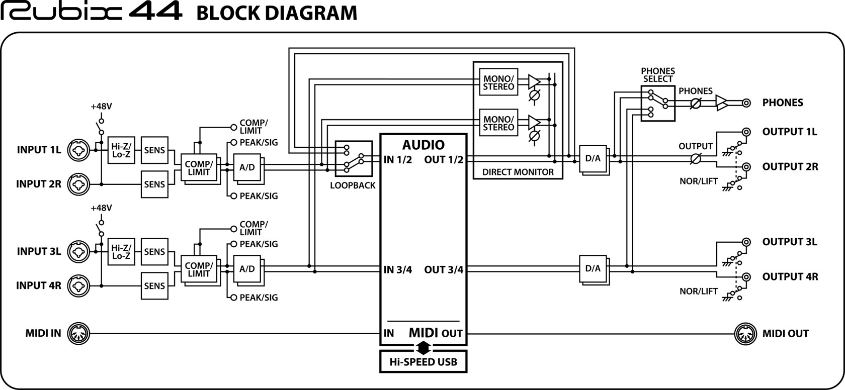 Mic Xlr Diagram - Catalogue of Schemas Xlr Microphone Cable Wiring Diagram on