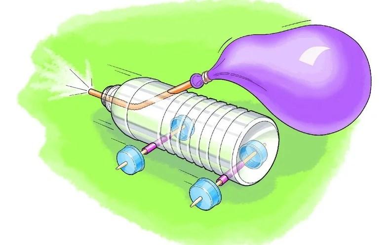 Balloon Powered Car Challenge