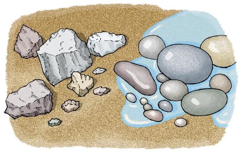 Weathering Rocks Scientific American