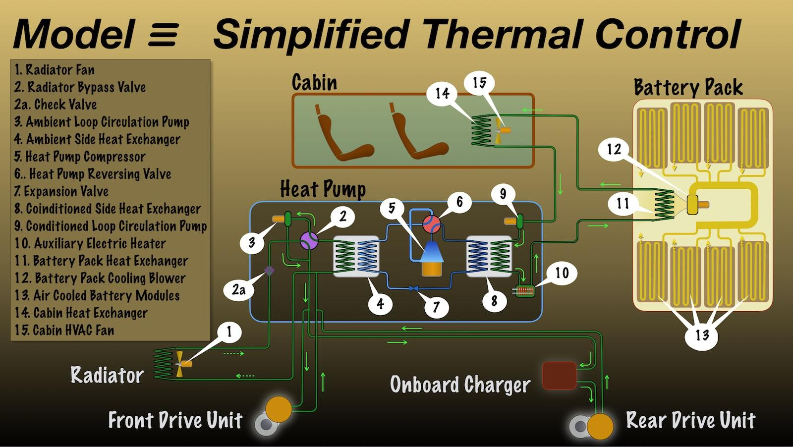 Heating Cooling Unit
