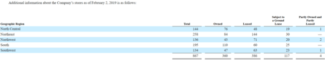 Macy's: Property Monetization Could Boost Shareholder Value - Macy's, Inc. (NYSE:M)