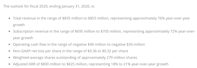 Cloudera: Plenty Of Upside As The Company Turns A New Page - Cloudera, Inc. (NYSE:CLDR)