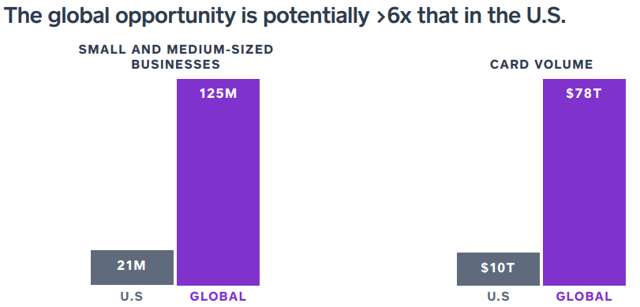 Square Global Opportunity