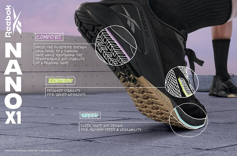 REEBOK NANO X1: THE OFFICIAL SHOE OF HIGH INTENSITY EVERYTHING