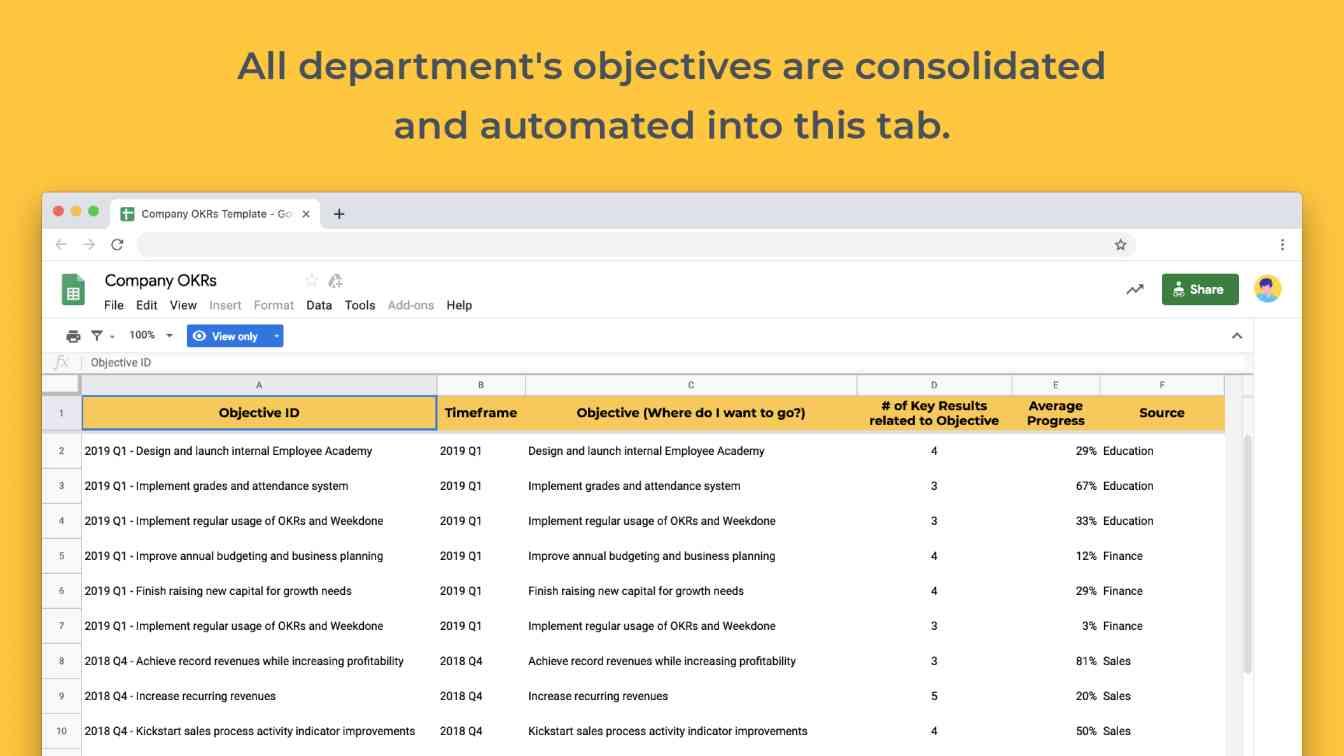 Okrs Template In Google Sheets Sheetgo