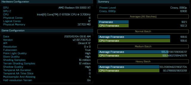 amd radeon rx 6900 xt performans testi ortaya cikti 1 - AMD Radeon RX 6900 XT performans testi ortaya çıktı