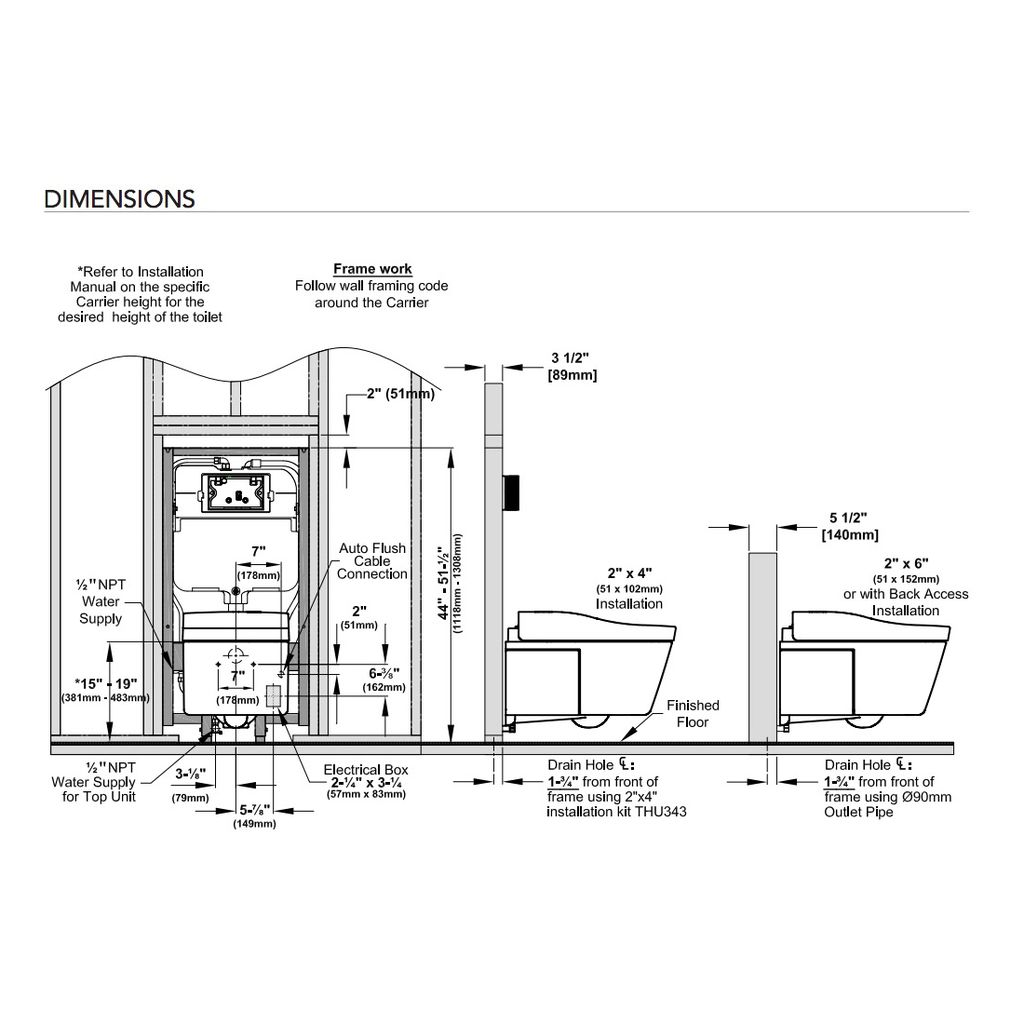 Toto Wt174m Neorest In Wall Tank Unit Copper Supply