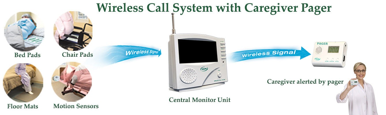 Low Cost Security Monitoring Services