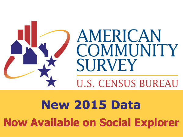 Image result for american community survey data