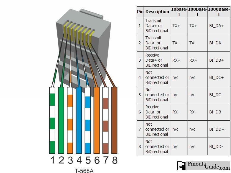 ethernet_10_100_1000?resize\\\=665%2C497\\\&ssl\\\=1 51wk electric door strike wiring diagram wiring diagram images electric door strike wiring diagram at nearapp.co