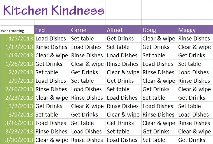 Chore Chart Template - Family chore chart template