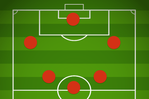 Liverpool Fc Xi Vs Arsenal Confirmed Early Team News Predicted Lineup Latest Injuries For Premier League Football News 24