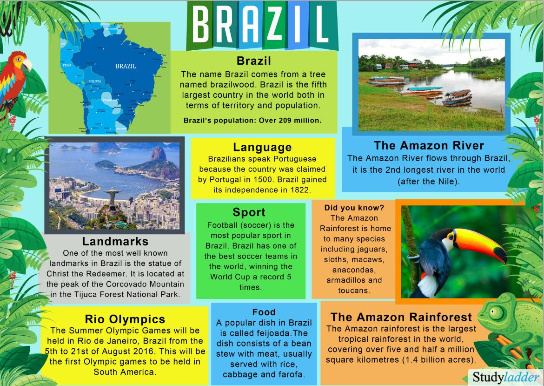 Brazil Fact Sheet