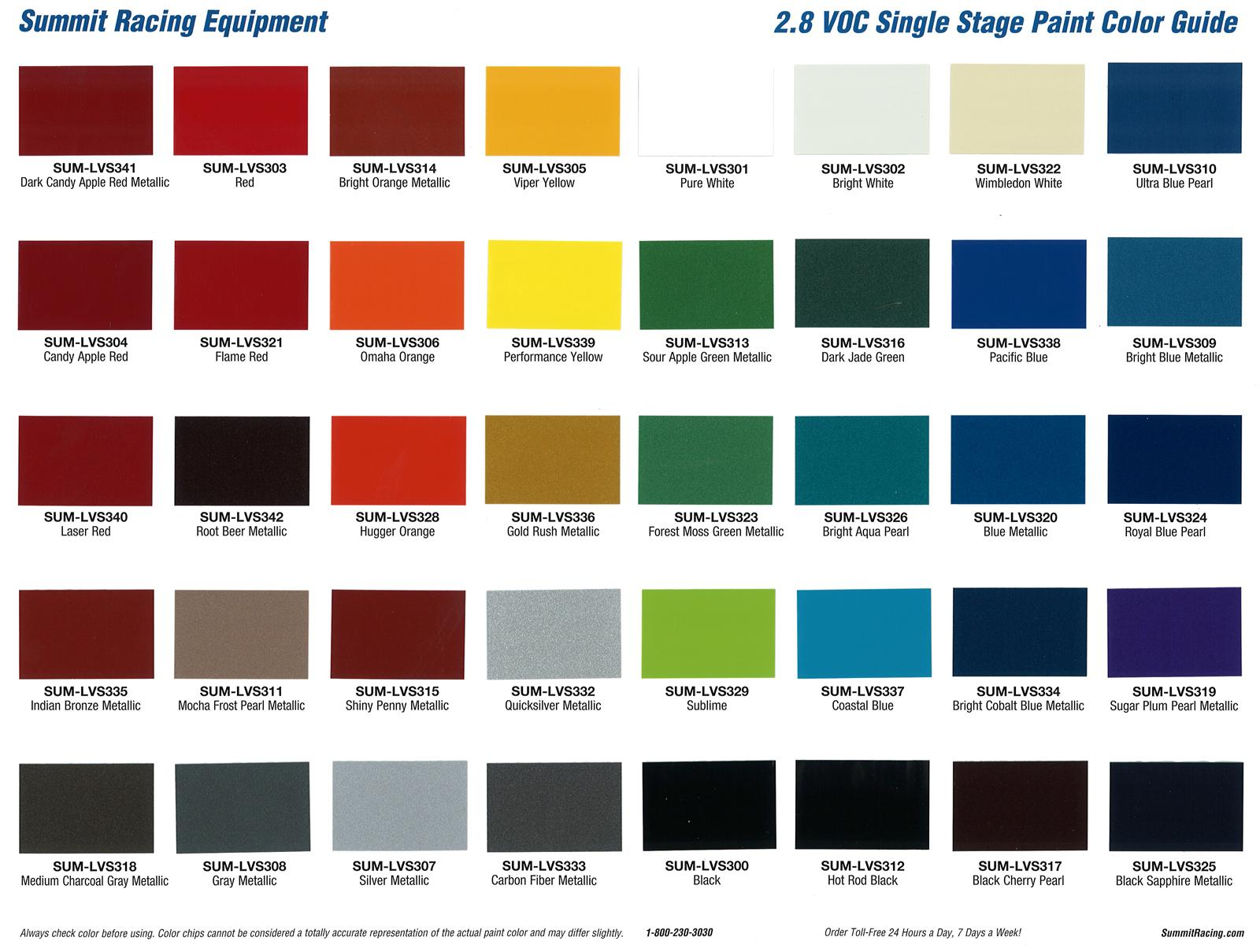 Kilz interior paint colors for Interior house paint color chart
