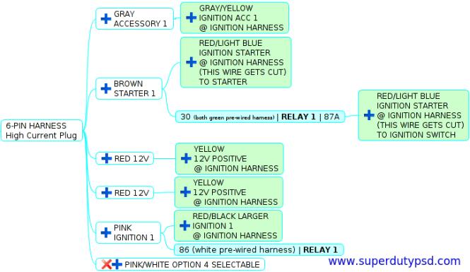 2003 ford f250 remote start wiring diagram wiring diagram remote start wiring diagram 2010 f150