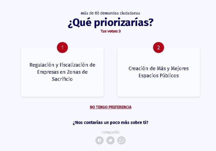 Prioridades sitio Chilecracia.org