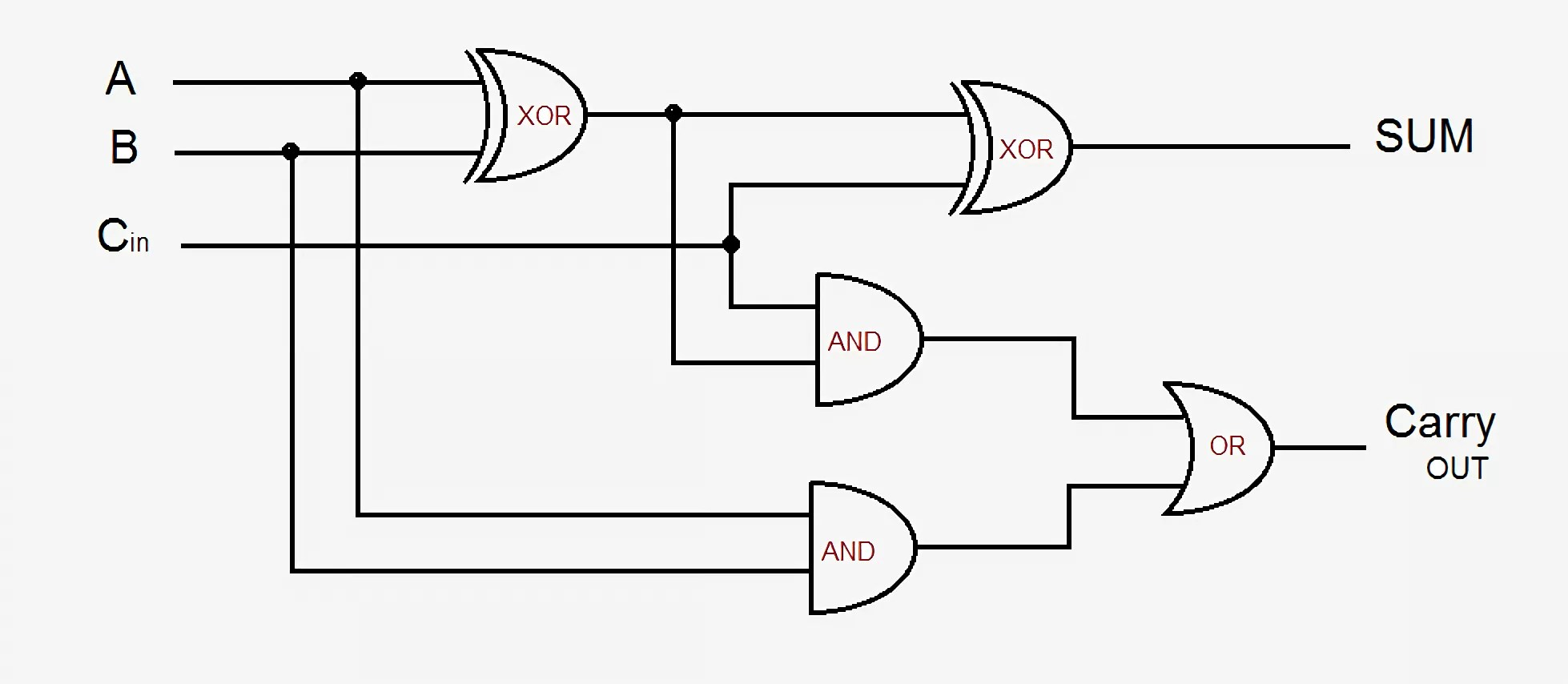 2 Bit Adder Schematic