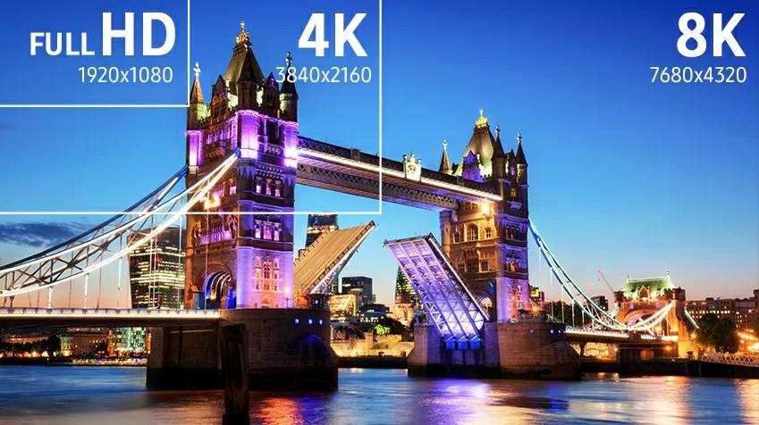 Image result for 8K