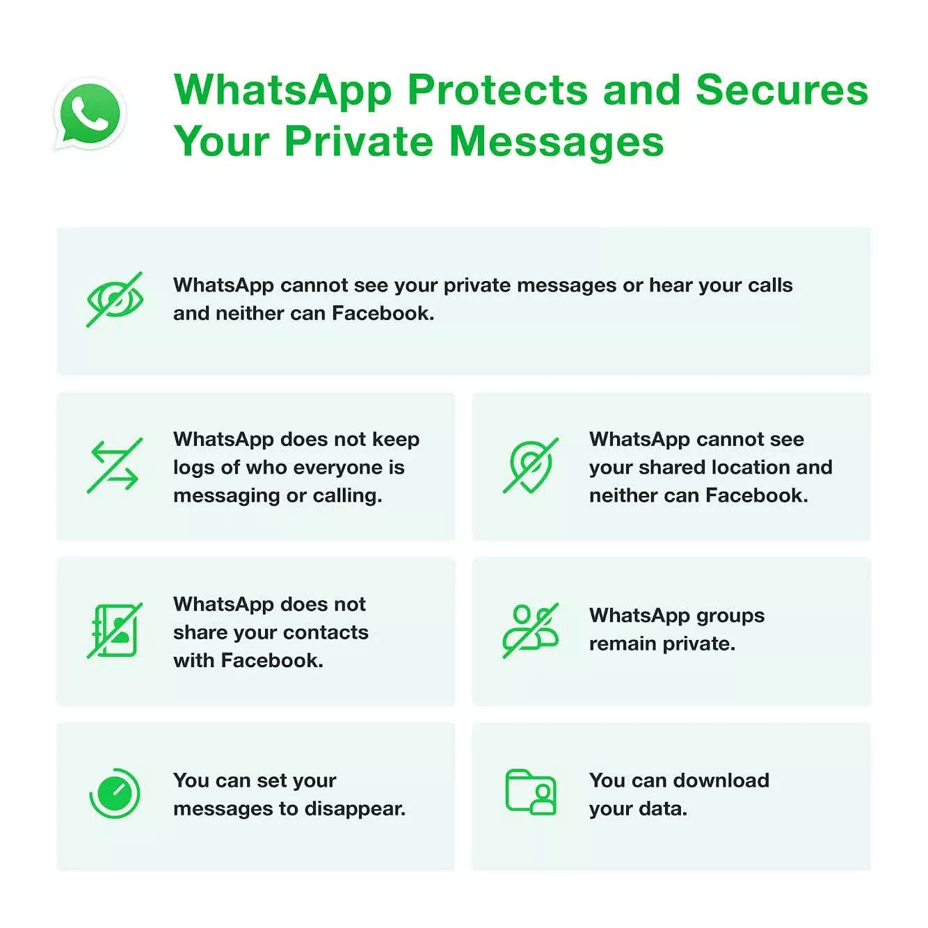 Facebook tells WhatsApp users its data collection isn't so bad