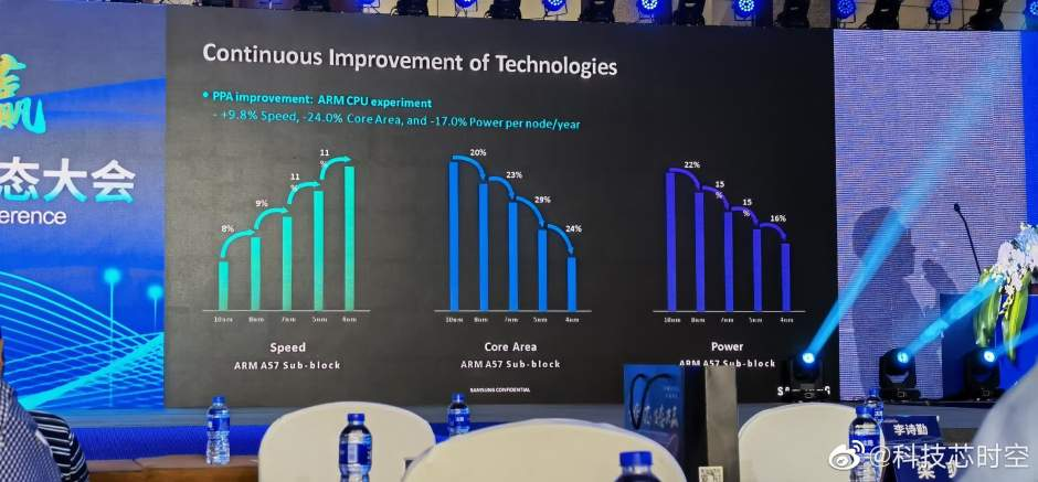 Samsung to start mass production of 3nm chips next year