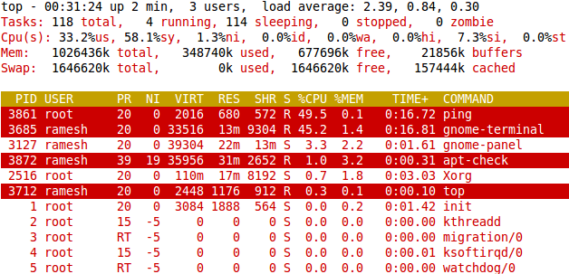 Highlight Running Process on Ubuntu Linux Using Top Command