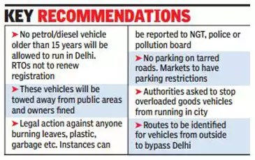 Green court bans vehicles older than 15 years in Delhi   Delhi News - Times of India