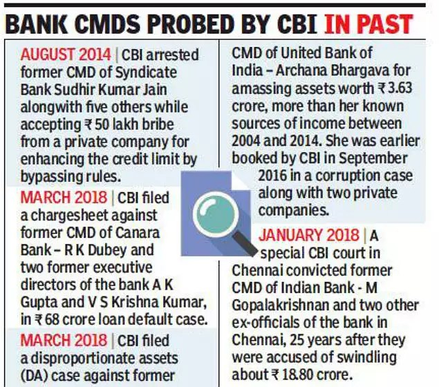How IDBI Bank let itself be duped by Siva firms 2