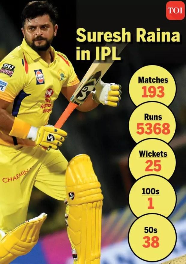 https://timesofindia.indiatimes.com/