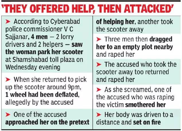 India Today: