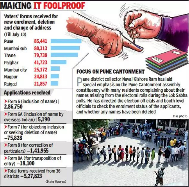 Deletion Of Deceased Voters Names After Verification Pune