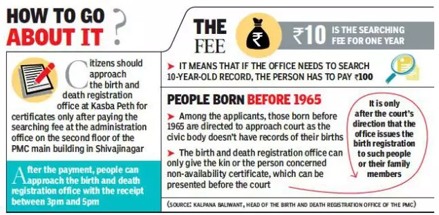 Pune Rush For Birth Certificates Amid Caa Fears Pune News
