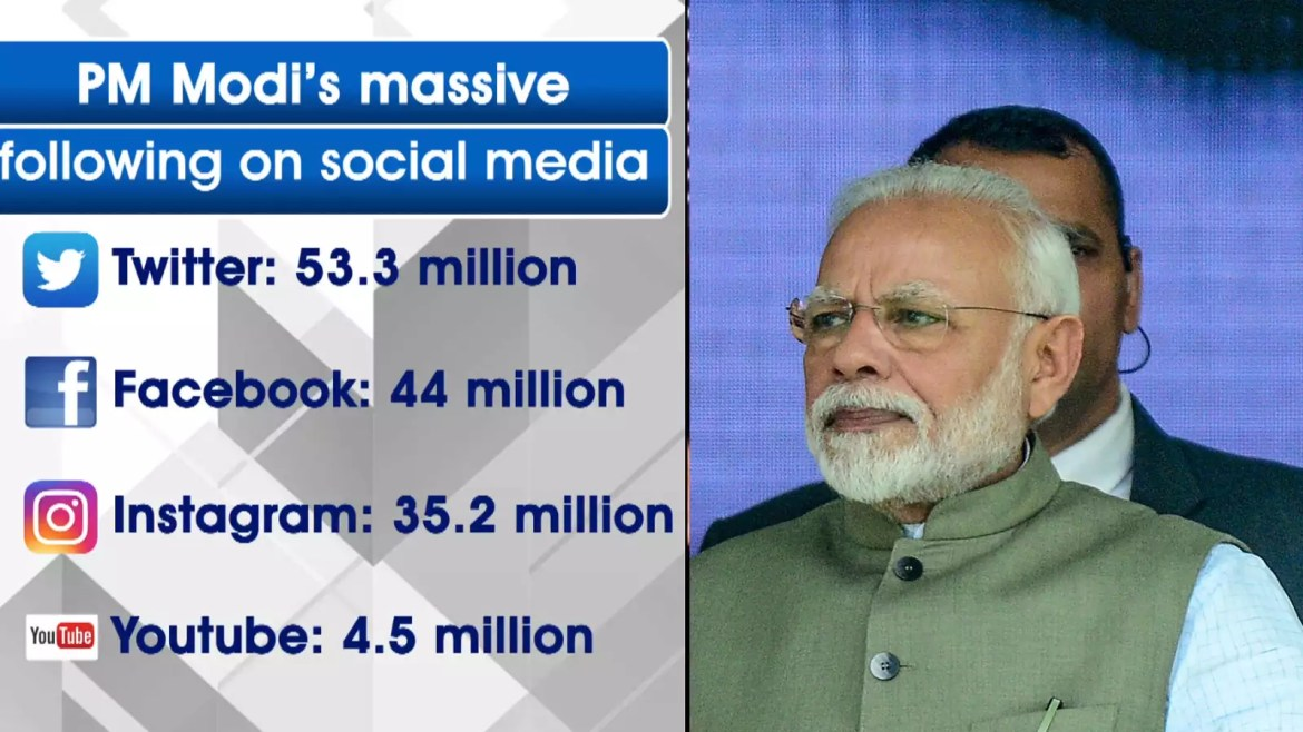 No Sir' trends on top, minutes after PM Narendra Modi tweets 'thinking of leaving social media' | News - Times of India Videos