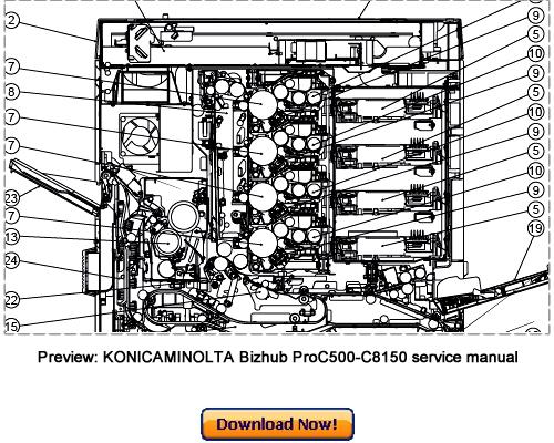 Konica Minolta Bizhub Bizhub Cf Bizhub Pro C500