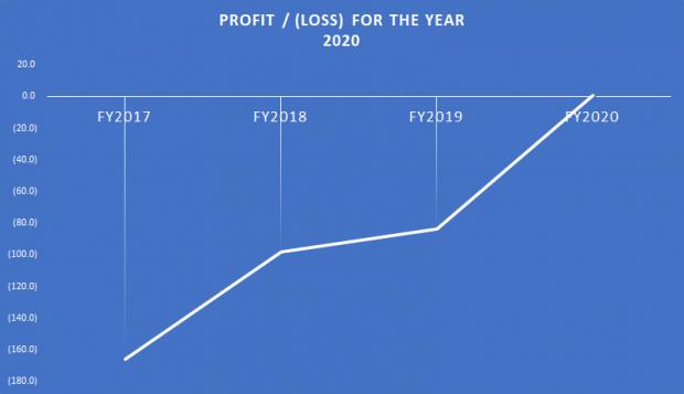 Razer reports first-ever profits since going public 642 | TweakTown.com