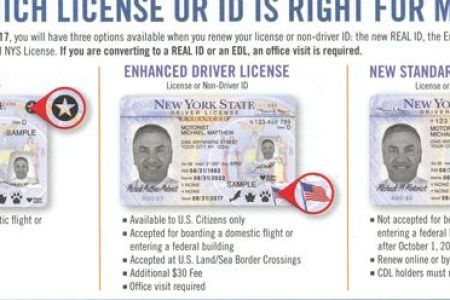 new york non driver id requirements