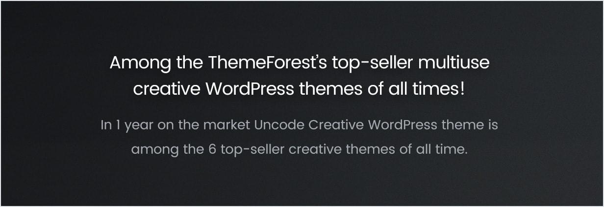 Top Creative