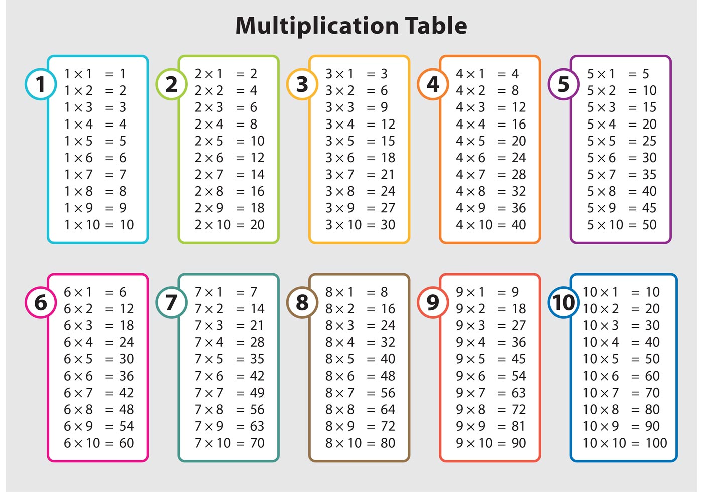 Math Table Vectors