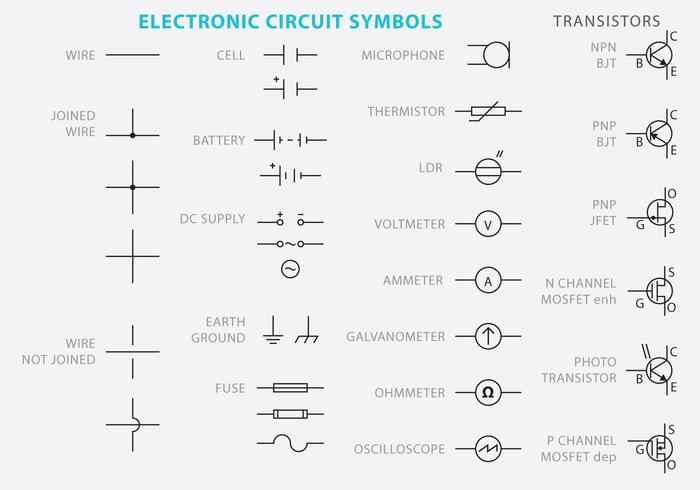 Common Electrical Symbols And Definition