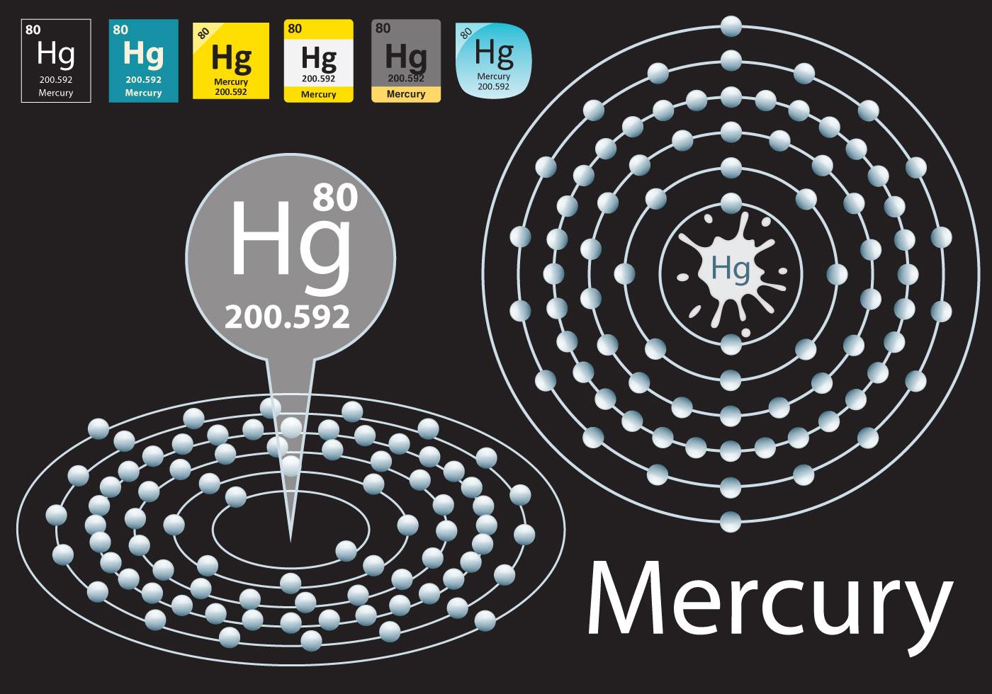 Atomic Mass And Atomic Number Worksheet
