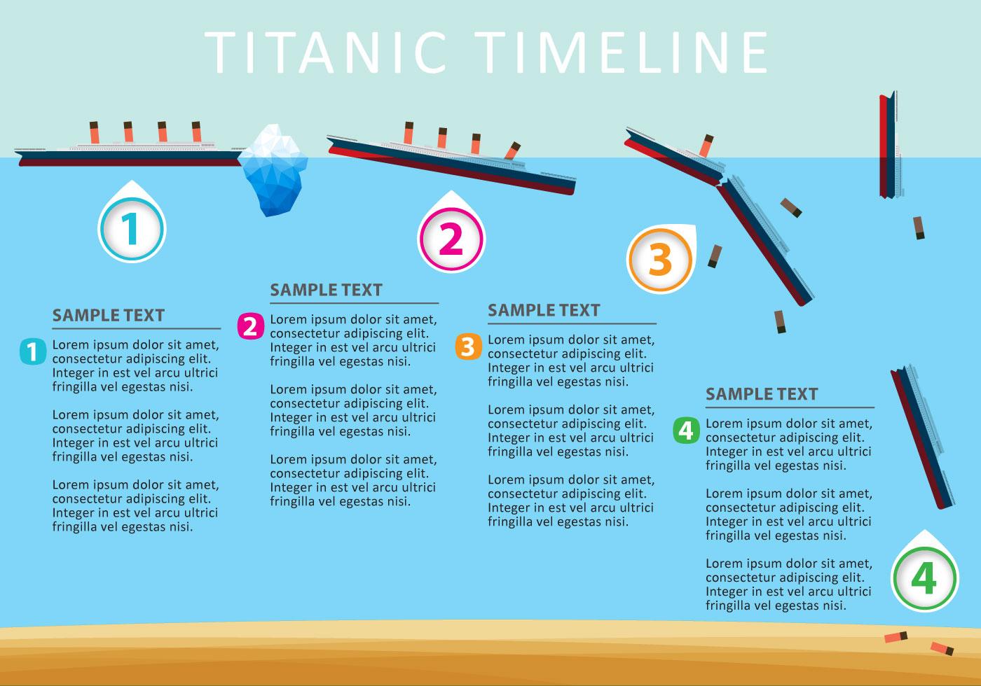Baby Shower Timeline