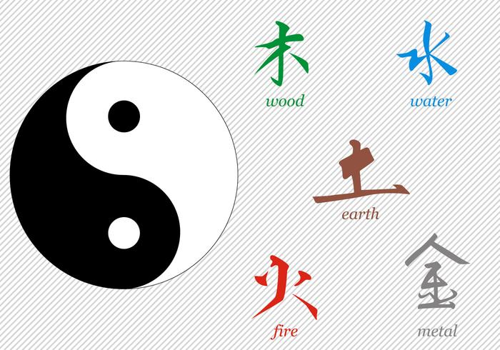 Chinese Symbol For Fire