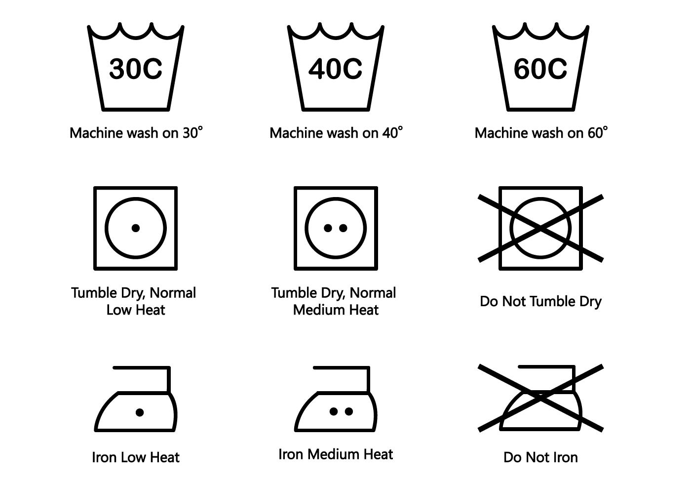 Pin Washing Symbols