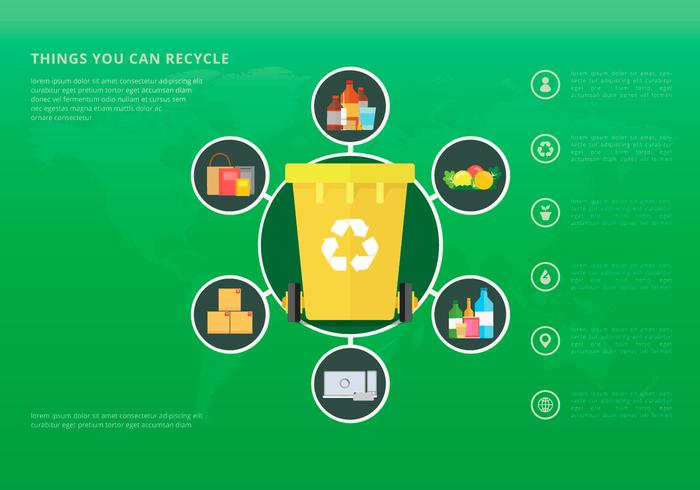 Product Plastic Life Cycle Development
