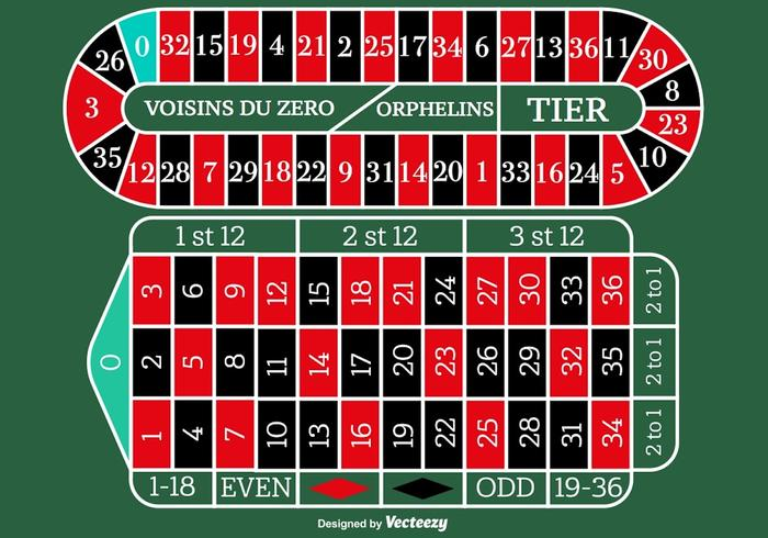 Vector European Roulette Table For Any ProjectVector European Roulette Table For Any Project - Download Free Vector Art, Stock Graphics & Images - 웹